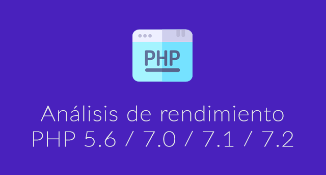 WordPress con php7